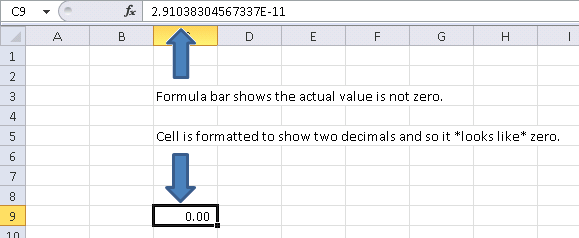 why do some numbers appear with very small trailing decimal values