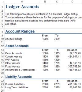 FS Ledger Accounts