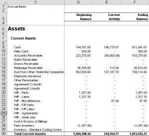 GLFS-Balance Sheet