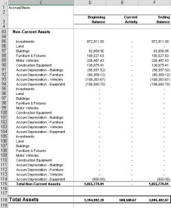 GLFSNP-Balance Sheet