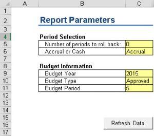 GLFSNP-Report Parameters