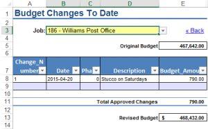 WIP Budget