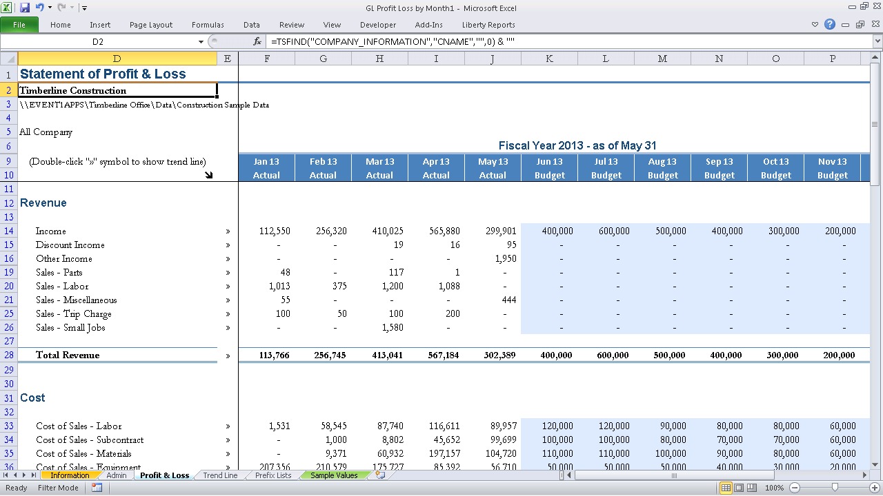 word 2013 profit and loss statement